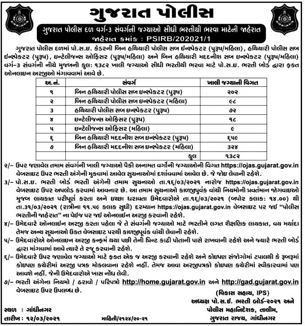 Gujarat Police Constable Recruitment